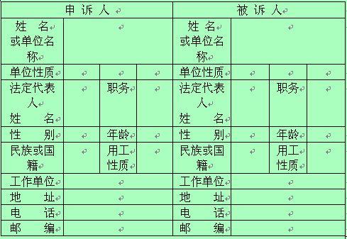 某公司劳动争议仲裁申诉记录书(doc 3页)-人事