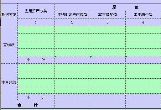 固定资产折旧记录表
