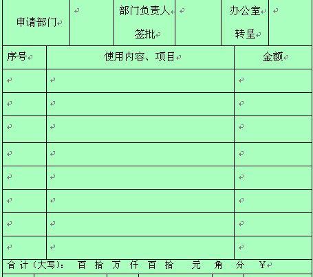 部门预算资金申请表(doc 2)-财务表格-精品资料
