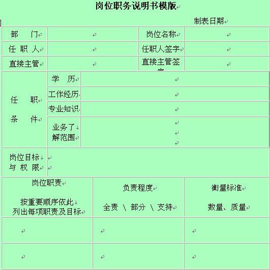 岗位职务说明书模版(doc 2页)-办公行政表格-精