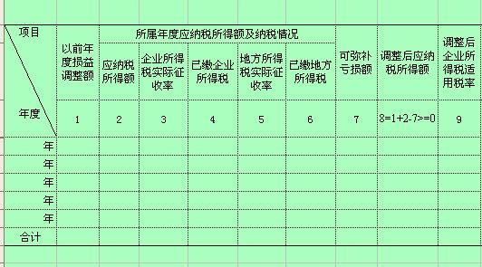 各帐套会计科目表的结构与明细