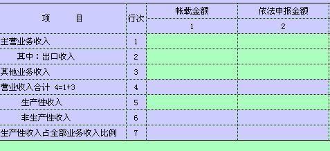 收入支出表格模板_进销存表格_营业收入表格
