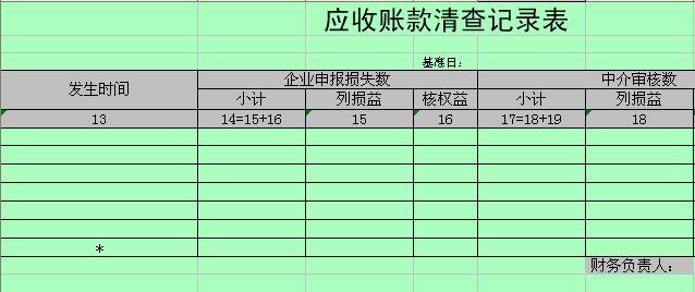 应收账款清查记录表 xls 1页 财务表格
