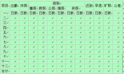 员工考勤情况记录表 doc 1页 员工管理表格