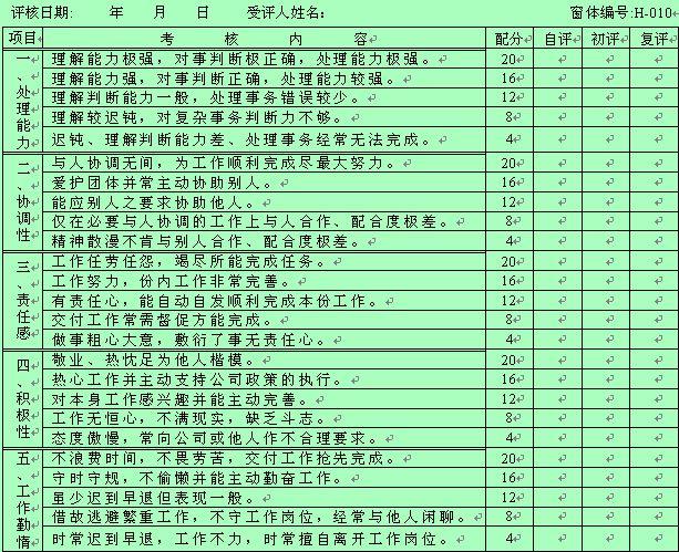 重点人口双列管_重点人口考察表