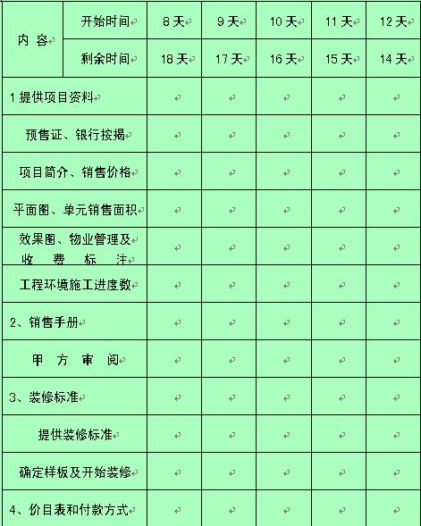 京香julia作品番号:工作计划时间安排表(doc 5页)