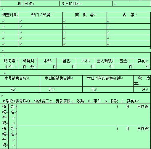 设计装璜业业务销售情况分析报告 doc 1页 销售表格