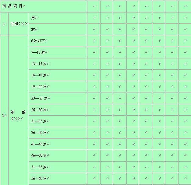 顾客构成情况调查记录表