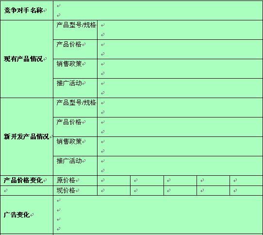 竞争对手综合情况分析报告表 doc 2页 销售表格