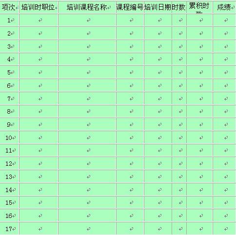 从业人员在职培训资历记录表