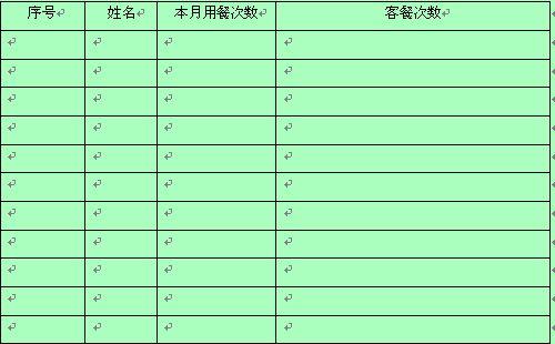 月度用餐情况记录表