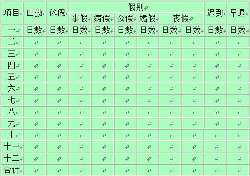 例会记录单(doc 2页) 某公司员工档案管理表格