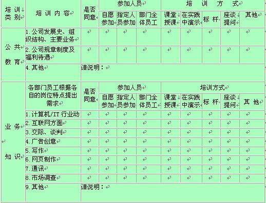 员工培训需求调查记录表