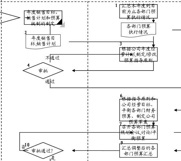 钢丝生产工艺流程图