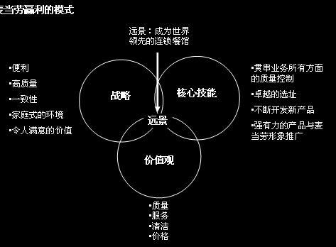饮食行业组织基本结构与理论研讨 ppt 45页 餐饮管理