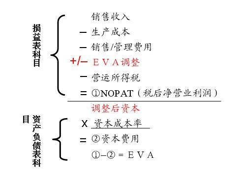 控制电路故障分析ppt