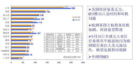 钢铁市场分析与展望
