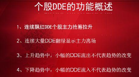 同花顺上升旗形形态选股之DDE决策研讨