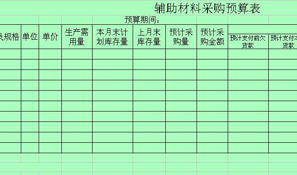 企业辅助材料采购预算表 xls图片 46444 600x353