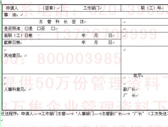 企业员工离职(工)申请书(2)