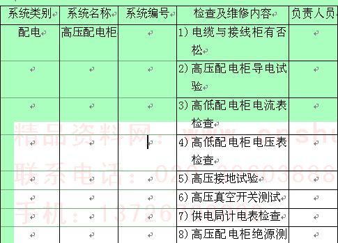 企业高低压配电系统检查表