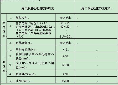 振冲地基工程检验批质量验收记录表格