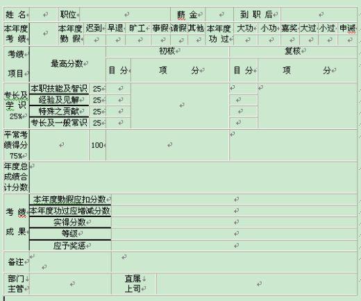 精品资料网 制度表格 表格模板 绩效考核表 >> 资料信息  所属分类