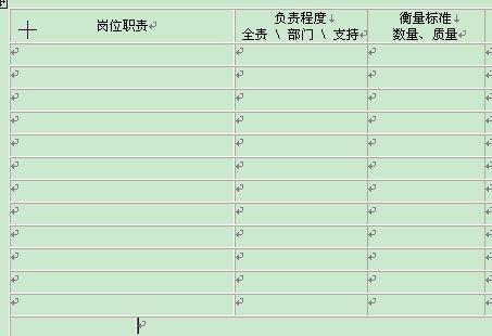 员工专项考核表格样式(doc 2页)-绩效考核表-精