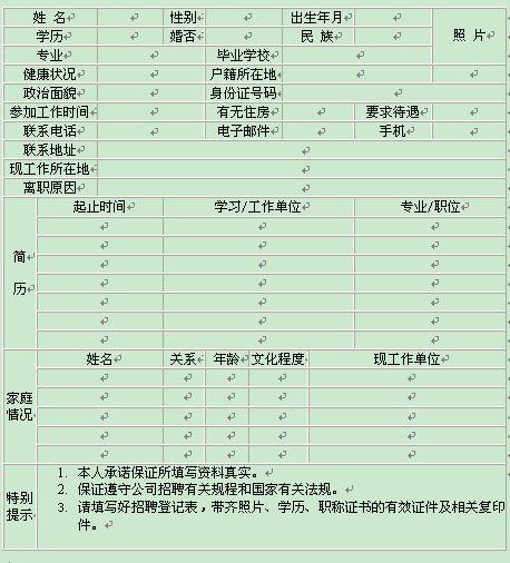 精品资料网 制度表格 表格模板 人事表格 >> 资料信息  所属分类