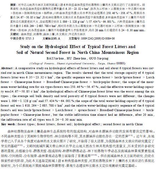 华北山地次生林典型森林类型枯落物及土壤效应