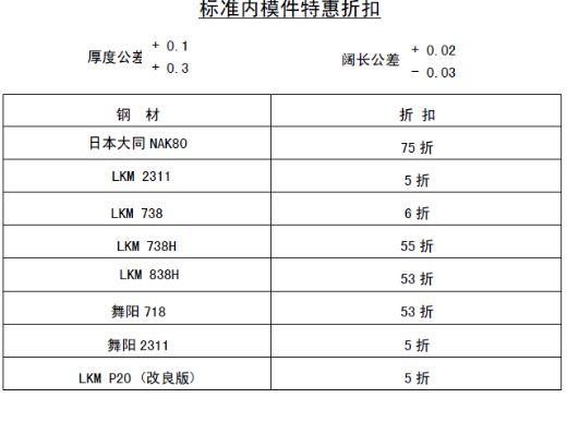 模具材料价格信息表