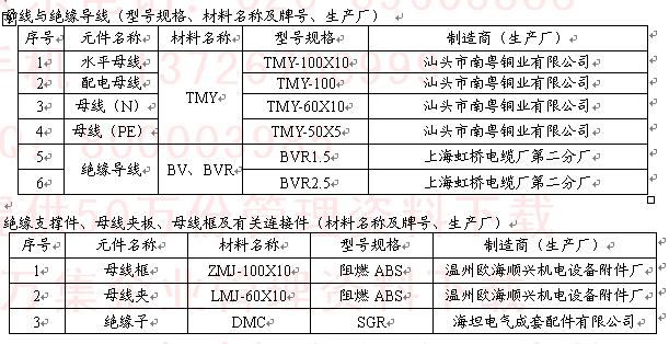 低压电器类CCC强制认证产品描述