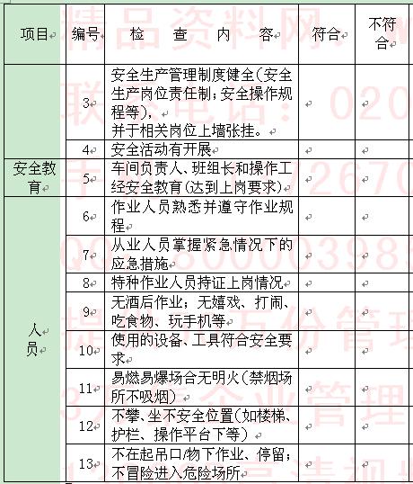 消防安全生产隐患自检自查表