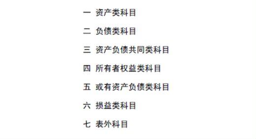 山西省农村信用社会计科目简要说明