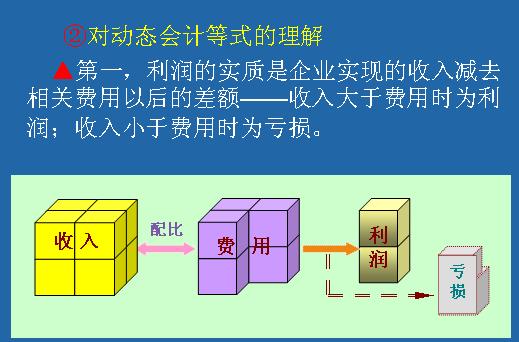 模拟电子技术基础ppt