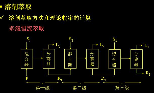 垂直电梯结构及原理图解 ppt