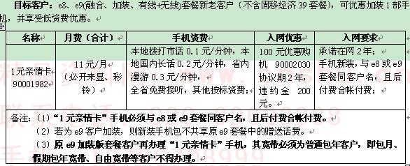 中国电信全业务套餐产品手册