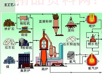 9 网版制作工艺流程(doc 6) 男士西服的118步制作工艺流程( 生产要点