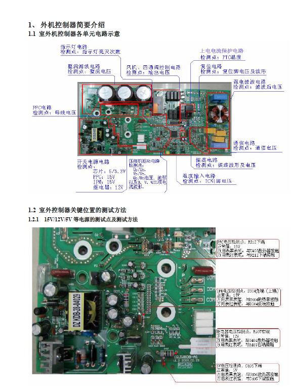 格力变频空调售后维修指南