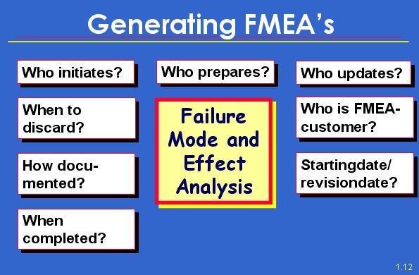 fmea失效模式与后果分析(英文版)