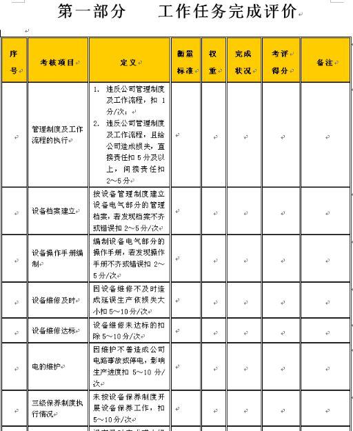 修工绩效考核表