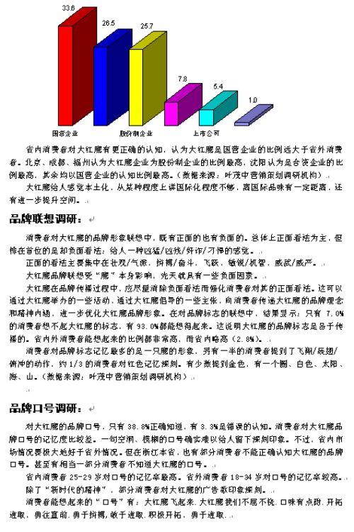 大红鹰营销策划调研报告