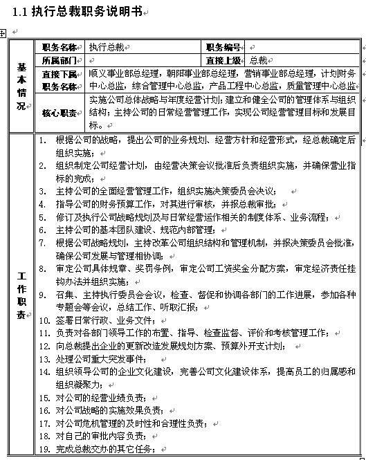 北京汽车制造公司部门职务说明书汇编(doc 12