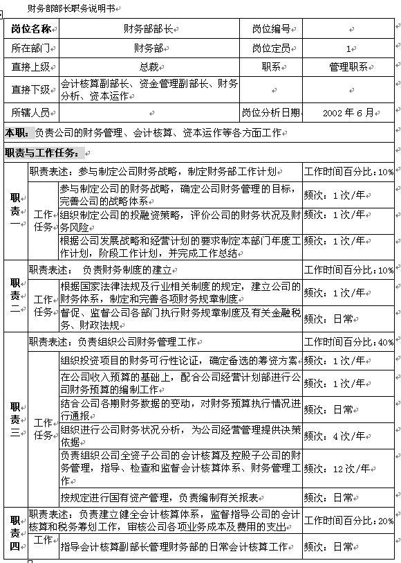 财务部职务说明书汇编(doc 24页)-岗位职责-精
